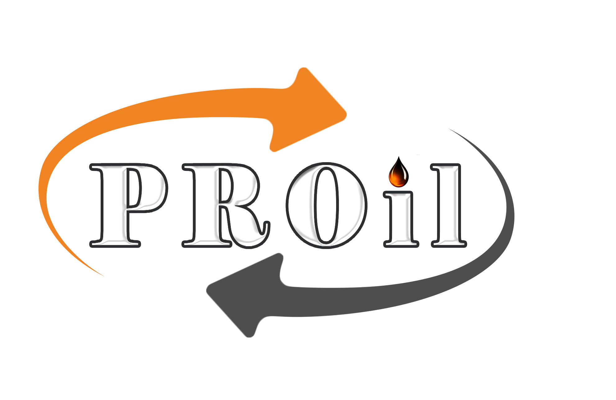 SIP Startup Proil